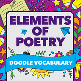 Elements of Poetry Vocabulary Doodle Vocabulary for Poetry Vocab