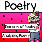 Elements of Poetry and Analyzing Poetry