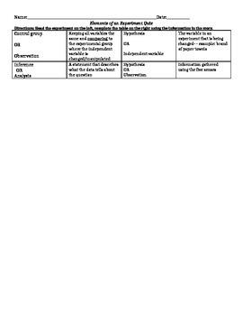 Elements of Scientific Method Quiz