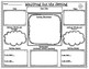Elements of Setting Graphic Organizer for Any Fictional Text