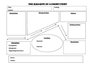 Elements of Short Stories Organizer