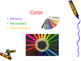 Elements of Visual Art powerpoint