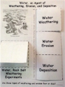 Elements of Weathering, Erosion, and Deposition