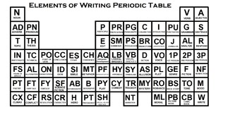 Elements of Writing Periodic Table