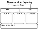 Elements of a Biography Graphic Organizer