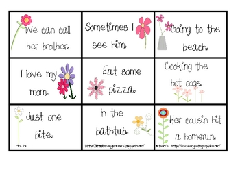 Elements of a Complete Sentence