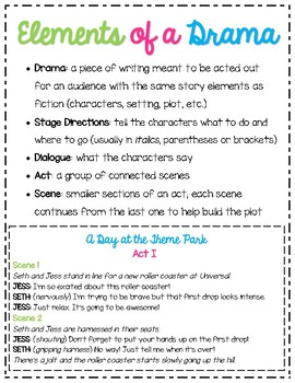 Elements of a Drama Anchor Chart
