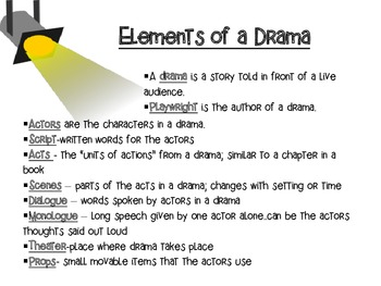 elements of a drama printable for students common core aligned tpt. Black Bedroom Furniture Sets. Home Design Ideas