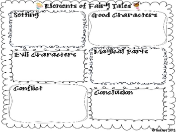 elements of a fairy tale by kari maxey chase second grade tpt. Black Bedroom Furniture Sets. Home Design Ideas