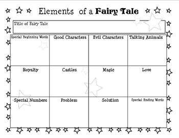 elements of a fairy tale chart by artsy cats teachers pay teachers. Black Bedroom Furniture Sets. Home Design Ideas