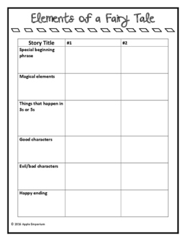 Elements of a Fairy Tale - Graphic Organizer