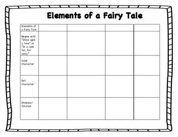 elements of a fairy tale worksheet by excelling in second tpt. Black Bedroom Furniture Sets. Home Design Ideas