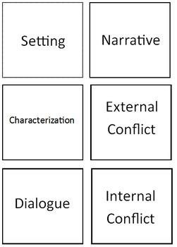 Elements of a Good Narrative Card Sort