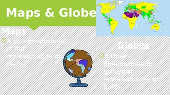 Elements of a Map PowerPoint