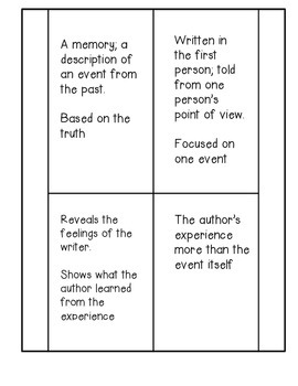 Elements of a Memoir