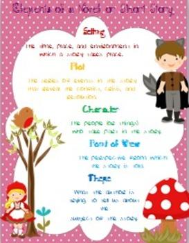 Elements of a Novel or Short Story