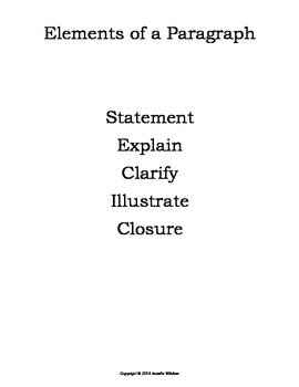 Elements of a Paragraph