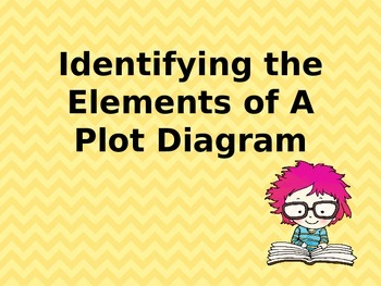Elements of a Plot Power Point
