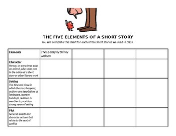 Elements of a Short Story Chart