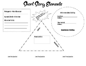 Elements of a Short Story Graphic Organizer