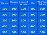 Elements of a Short Story Jeopardy