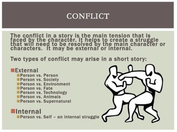 Elements of a Short Story Student Handout or Presentation