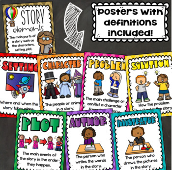 Story Elements Reading Writing Posters (Character, Plot, Setting, Problem)