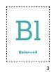 Elements of a Successful Learner [Bulletin Board]