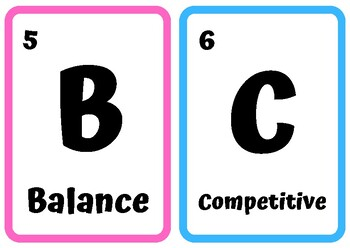 Elements of a Successful Student Periodic Table