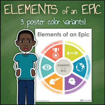 Elements of an Epic Poster for Your Classroom!
