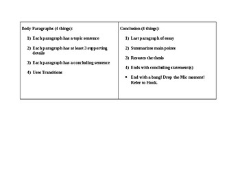 Elements of an Essay Graphic Organizer