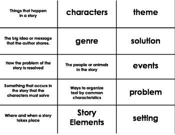 Elements of fiction sort