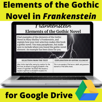 Gothic google Googoth, the
