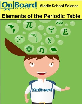 Elements of the Periodic Table-Interactive Lesson
