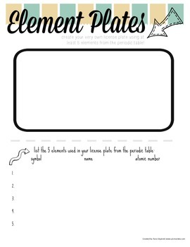 Elements of the Periodic Table License Plate Activity