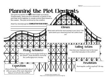 Elements of the Plot Diagram