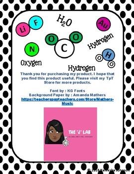 Elements versus Compounds