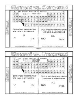 Elements vs. Compounds Foldable