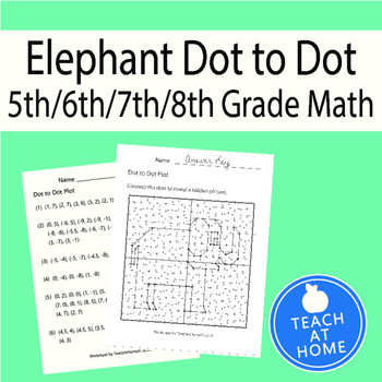 Elephant Dot to Dot, Graphing Ordered Pairs, Hidden Picture