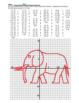 Elephant Ordered Pair Picture