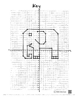 Elephant Student Mystery Picture (Fundraiser Alert@!)