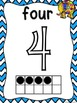 Elephant Theme (Chevron)Ten Frame Number Posters