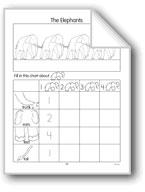 Elephants/How Many Toys? Charts
