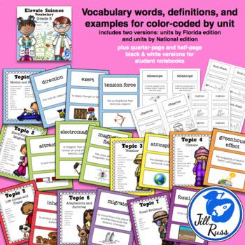Elevate Science Vocabulary 3rd Grade