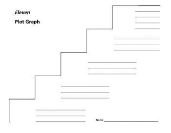 Eleven Plot Graph - Patricia Reilly Giff