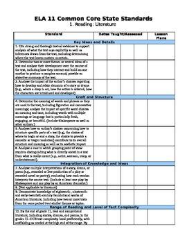 Eleventh Grade Language Arts Common Core Checklist