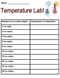 Temperature Measurement Lab