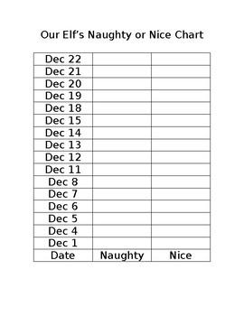 Elf Naughty or Nice graph