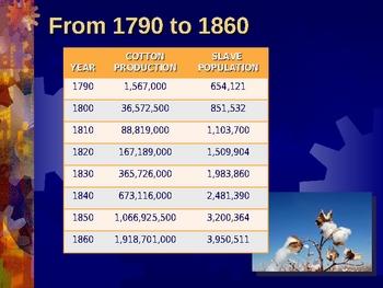 Eli Whitney Industrial Revolution Powerpoint