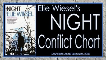 Elie Wiesel's Night: Conflict Chart